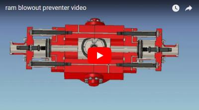 Ram Blowout Preventer